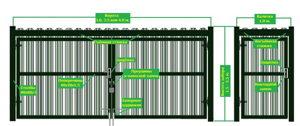 ворота калитка штакетник схема