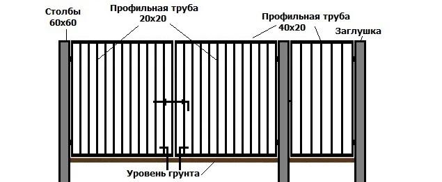 схема ворота, калитка и забор
